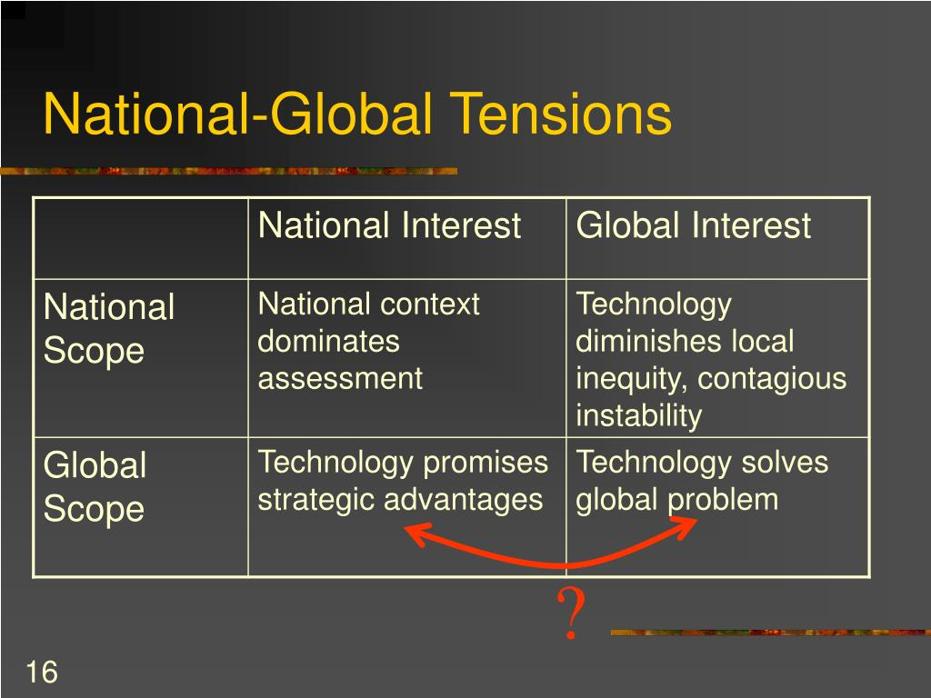 National-Global Tensions