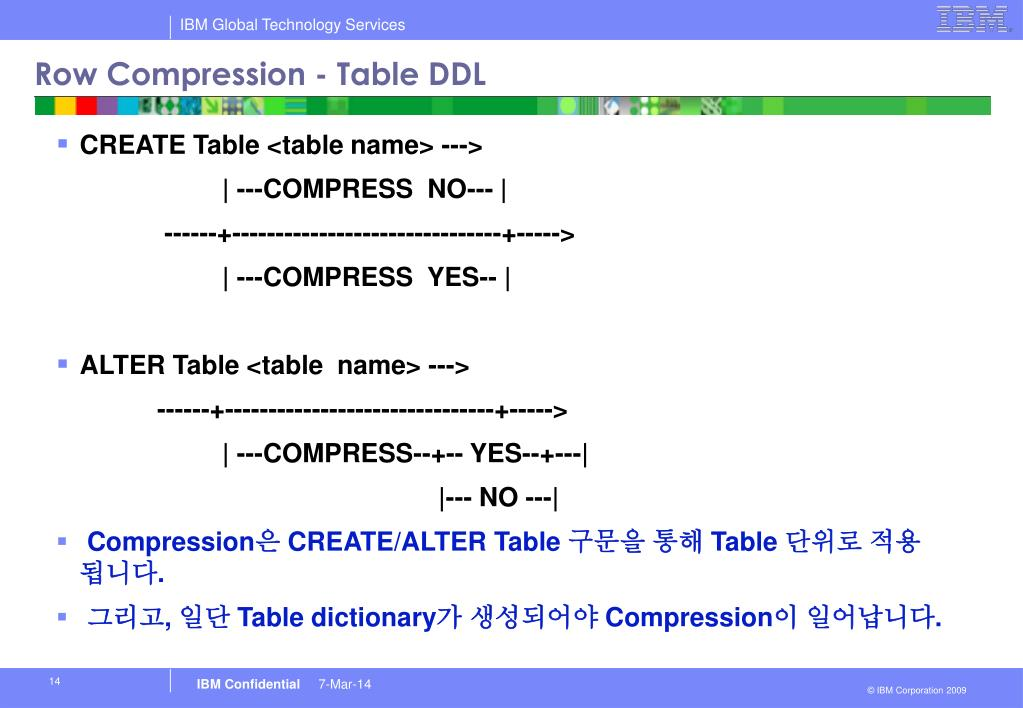 Row Compression - Table DDL