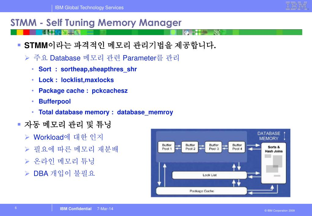 STMM - Self Tuning Memory Manager