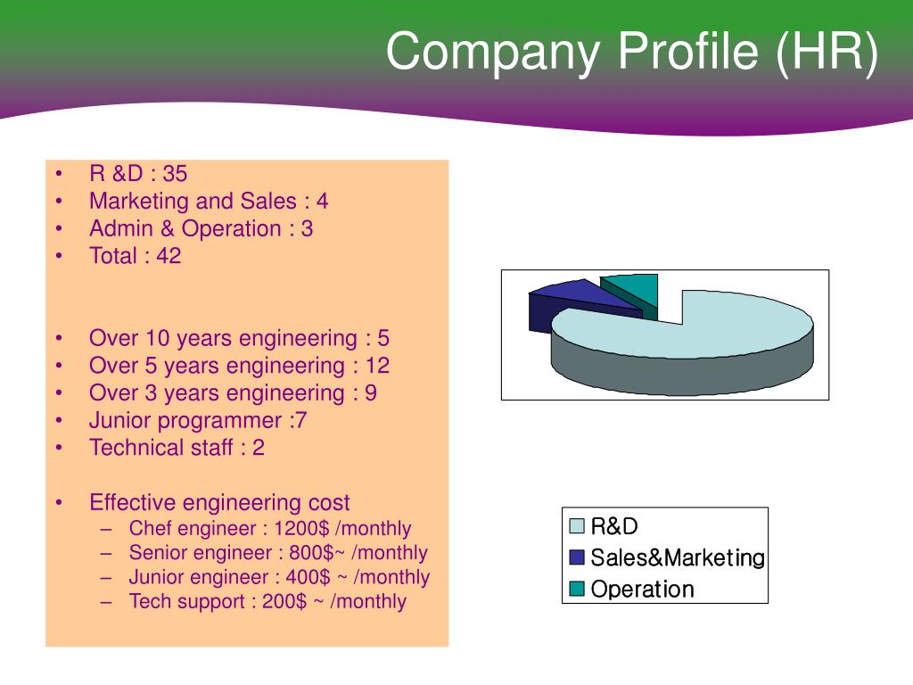 Company Profile (HR)