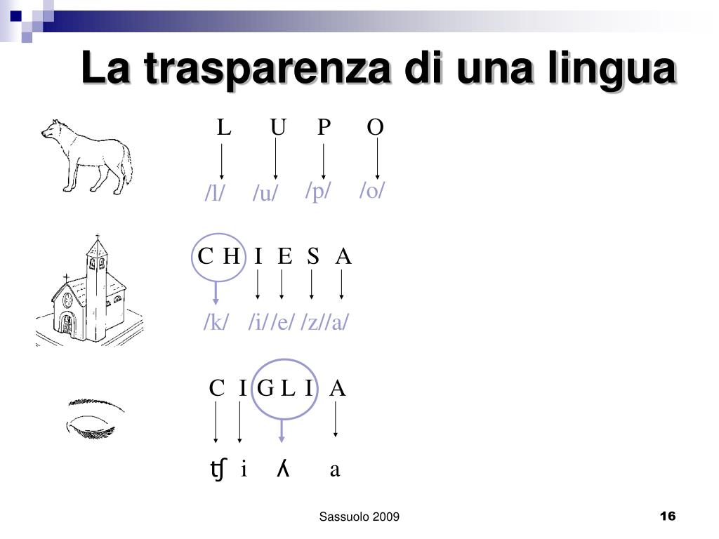 La trasparenza di una lingua