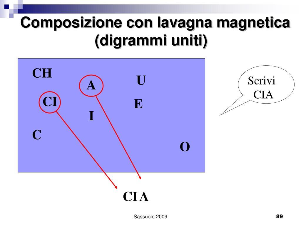 Composizione con lavagna magnetica