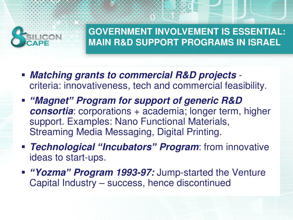 GOVERNMENT INVOLVEMENT IS ESSENTIAL:  MAIN R&D SUPPORT PROGRAMS IN ISRAEL