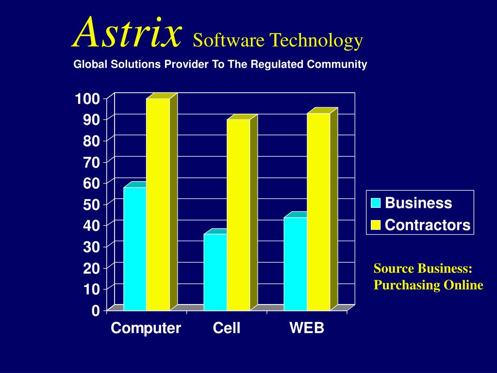 Astrix