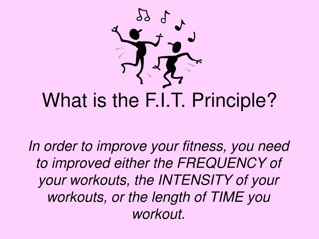 What is the F.I.T. Principle?