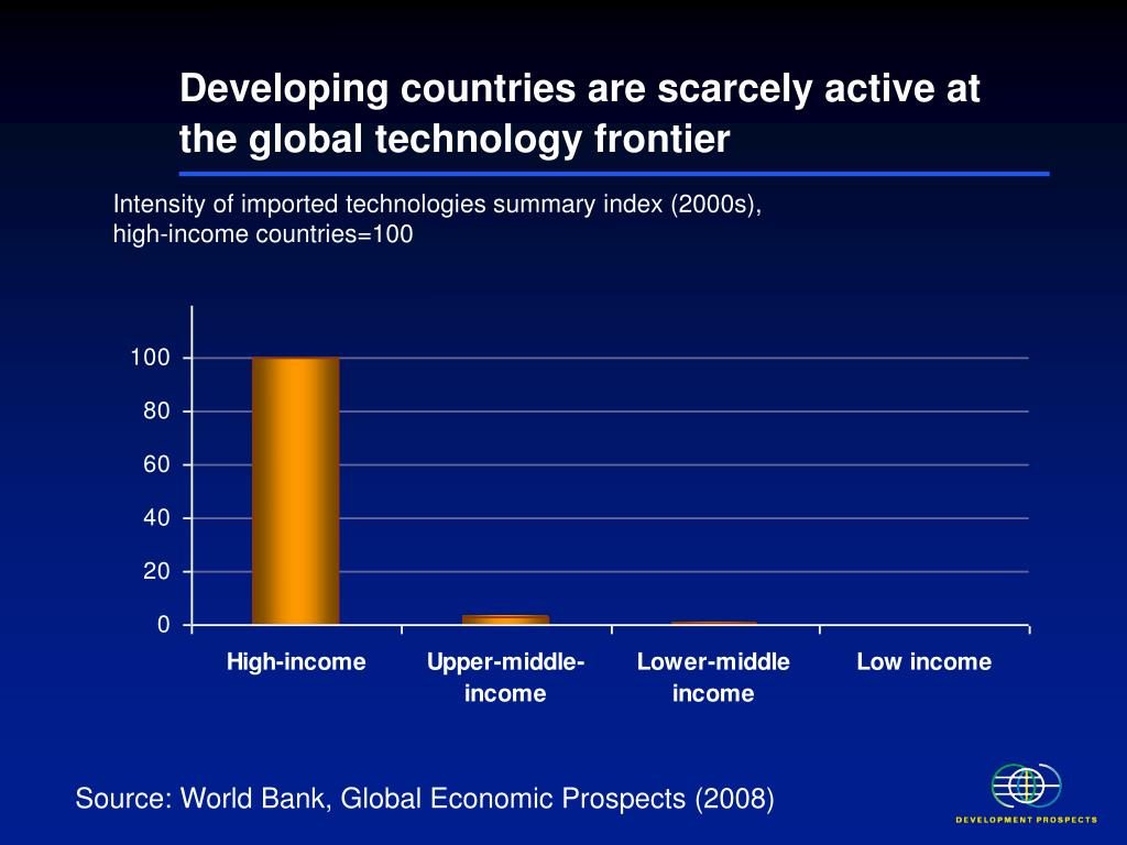 Developing countries are scarcely active at the global technology frontier