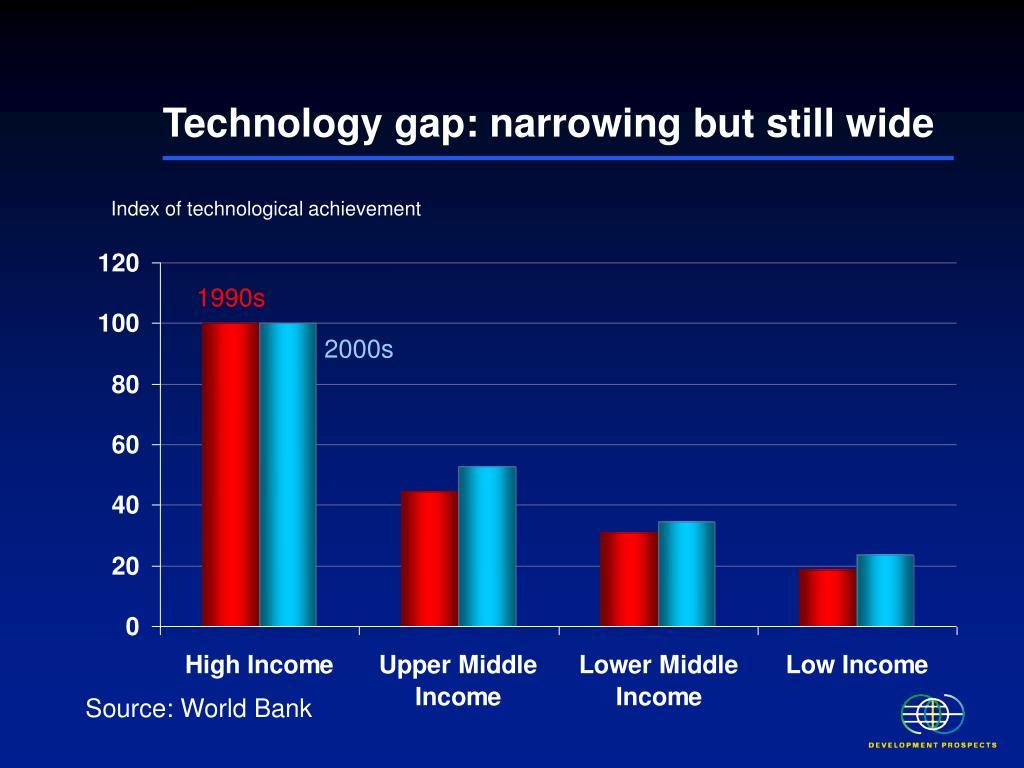 Technology gap: narrowing but still wide
