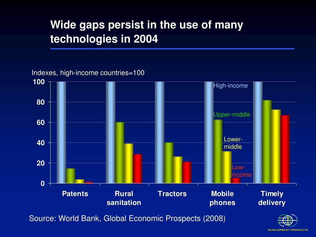 Wide gaps persist in the use of many technologies in 2004