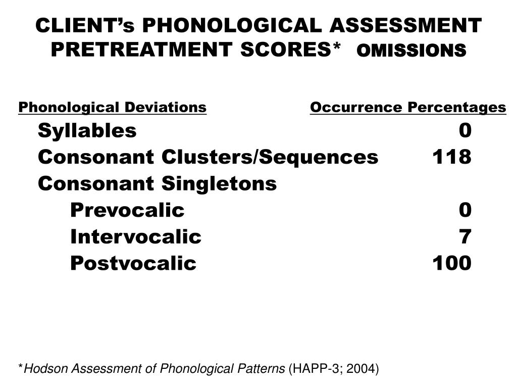 CLIENT's PHONOLOGICAL ASSESSMENT