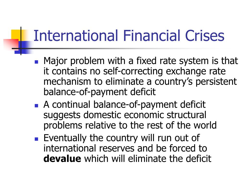 International Financial Crises