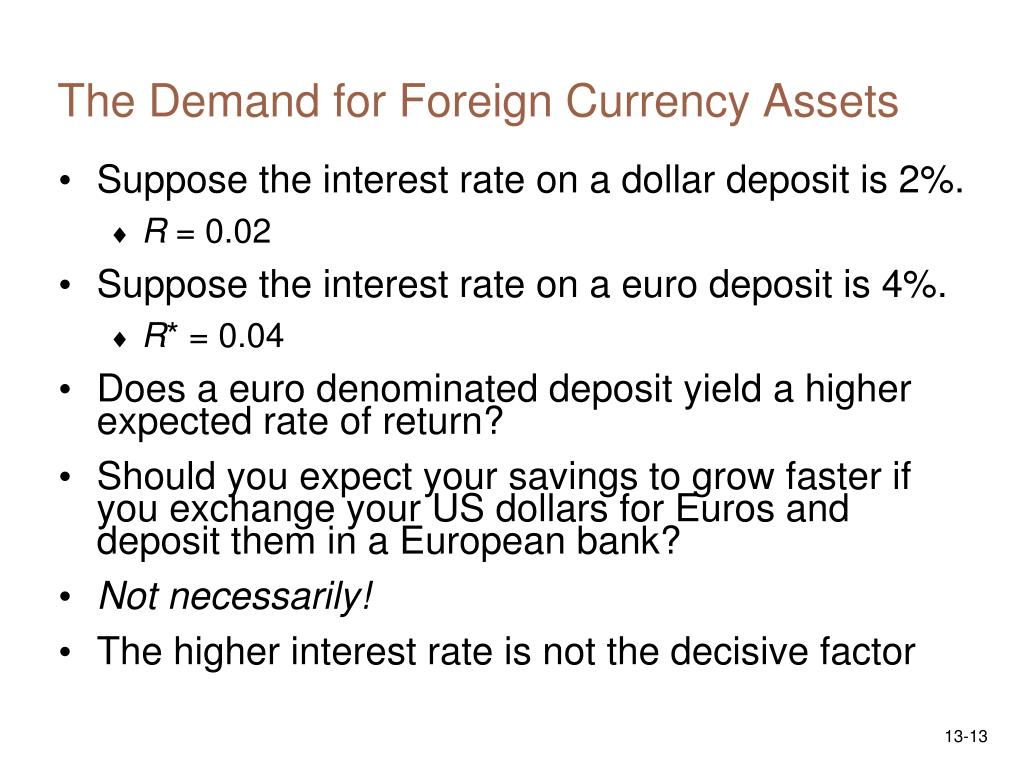 The Demand for Foreign Currency Assets