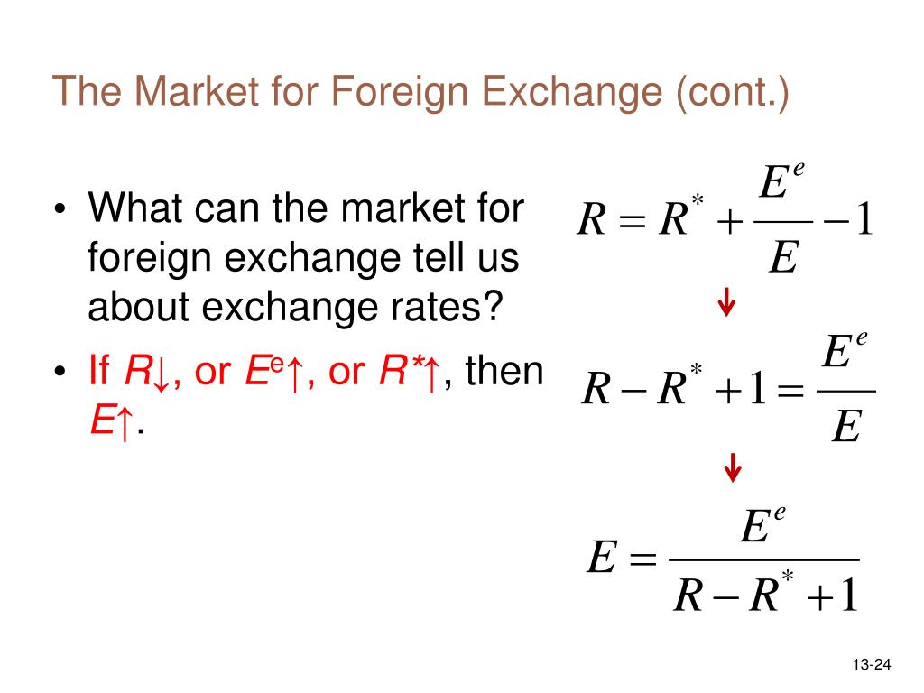 The Market for Foreign Exchange (cont.)