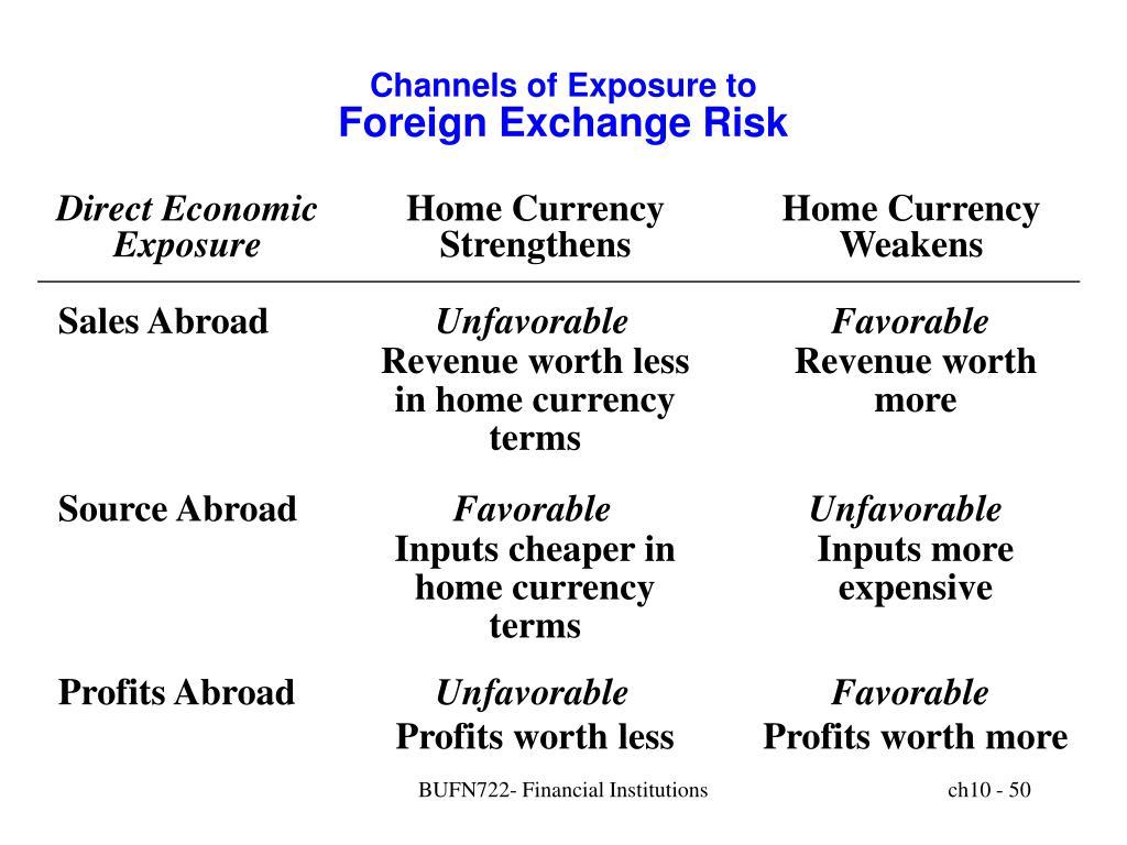 Direct Economic