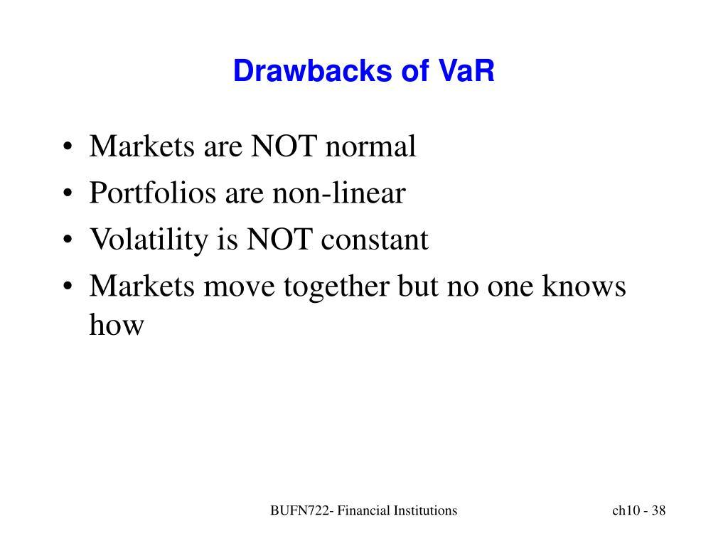 Drawbacks of VaR