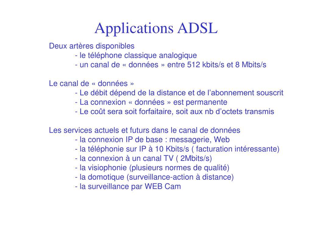 Applications ADSL