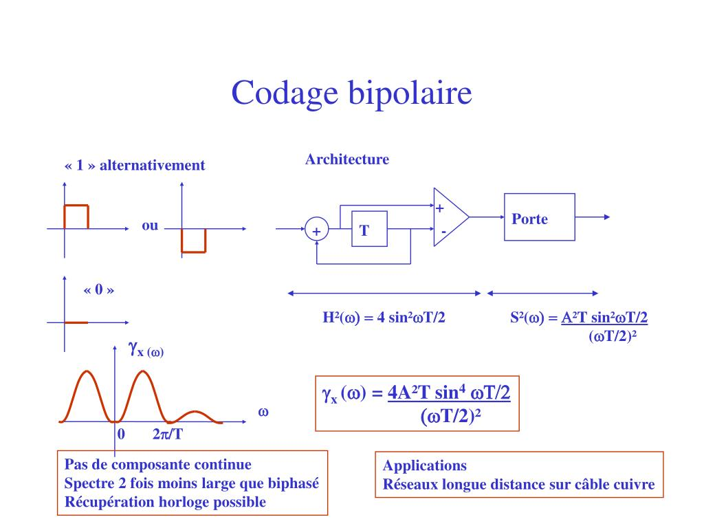 Codage bipolaire