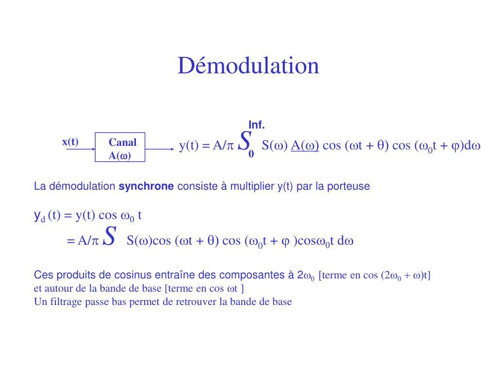 Démodulation