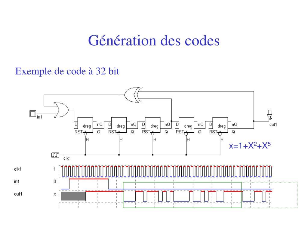 Génération des codes