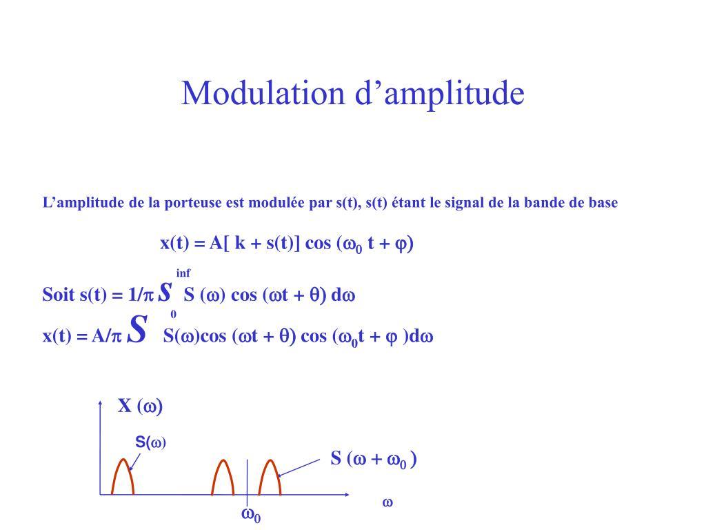 L'amplitude de la porteuse est modulée par s(t), s(t) étant le signal de la bande de base
