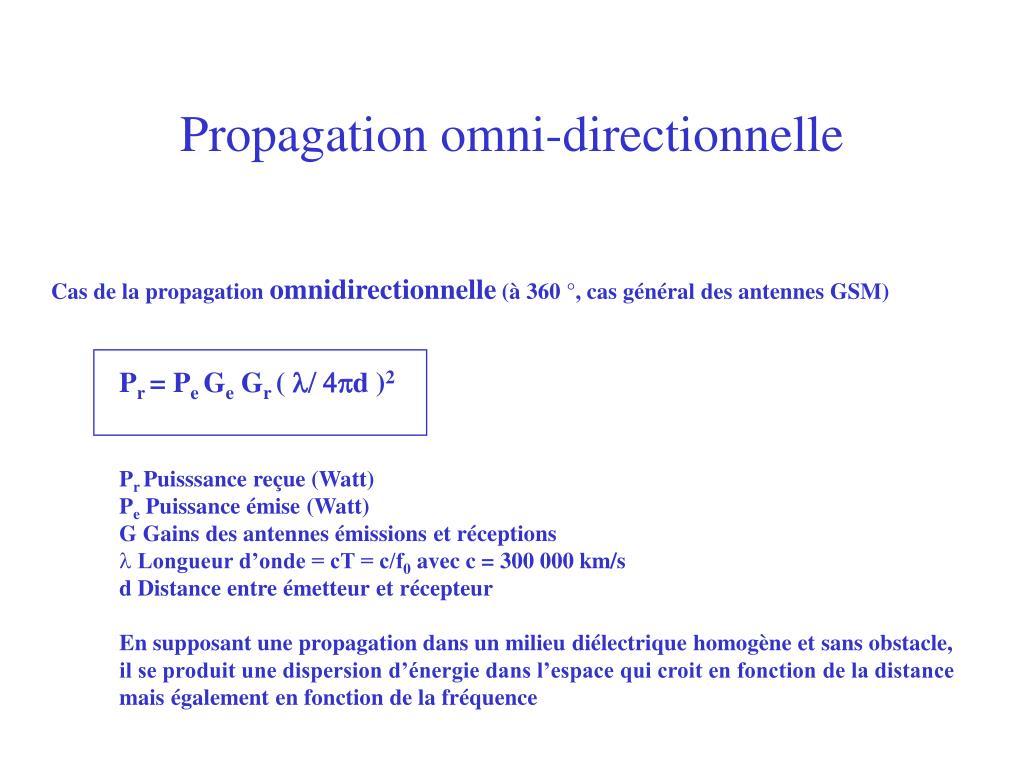 Propagation omni-directionnelle