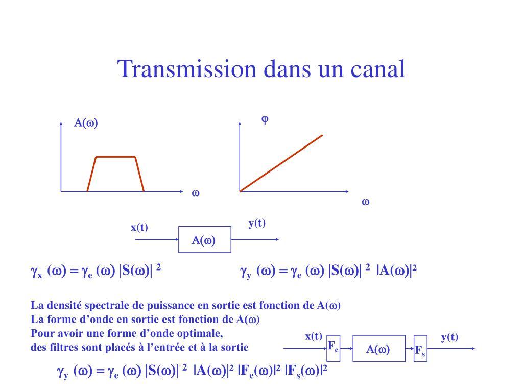 Transmission dans un canal