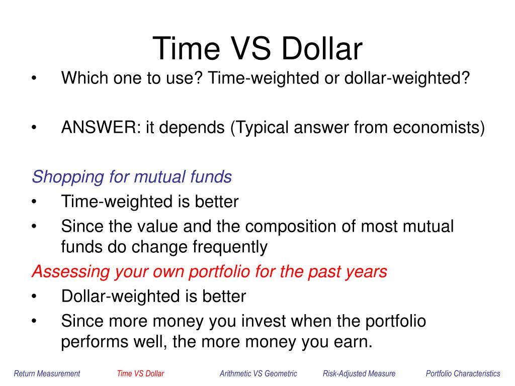 Time VS Dollar