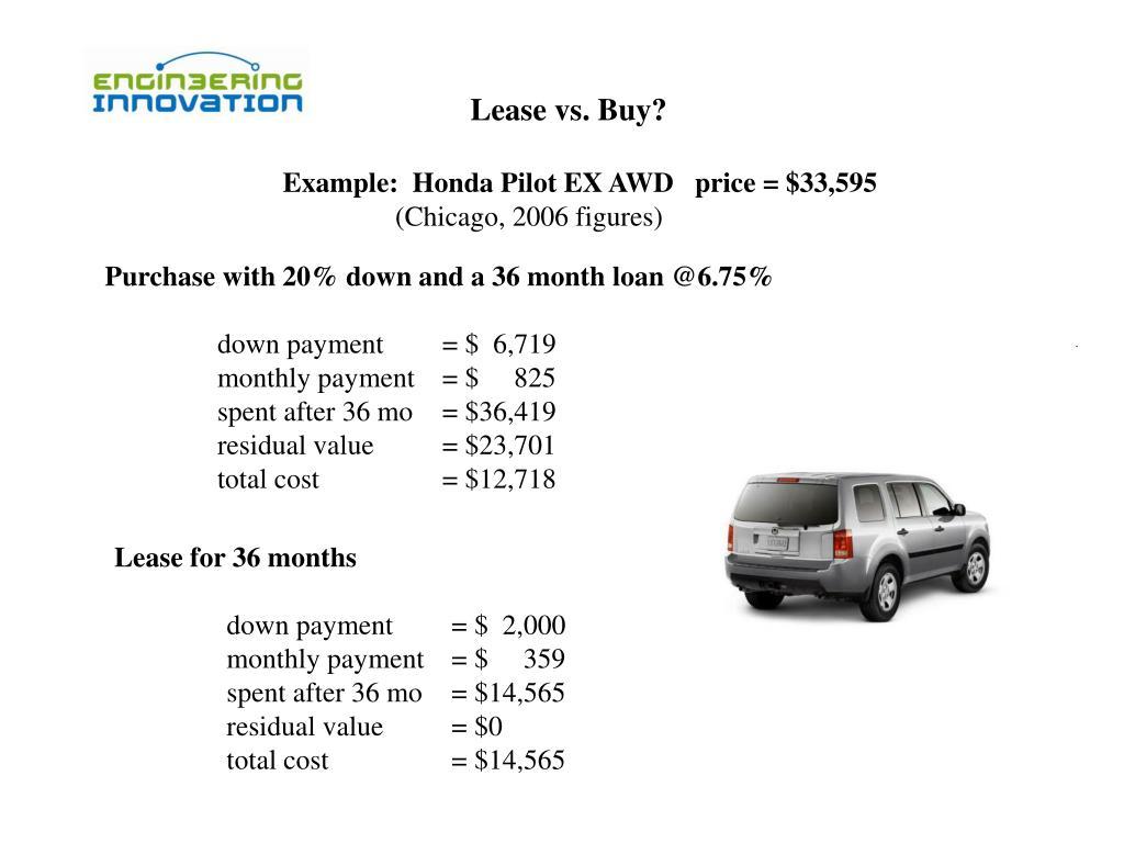 Lease vs. Buy?