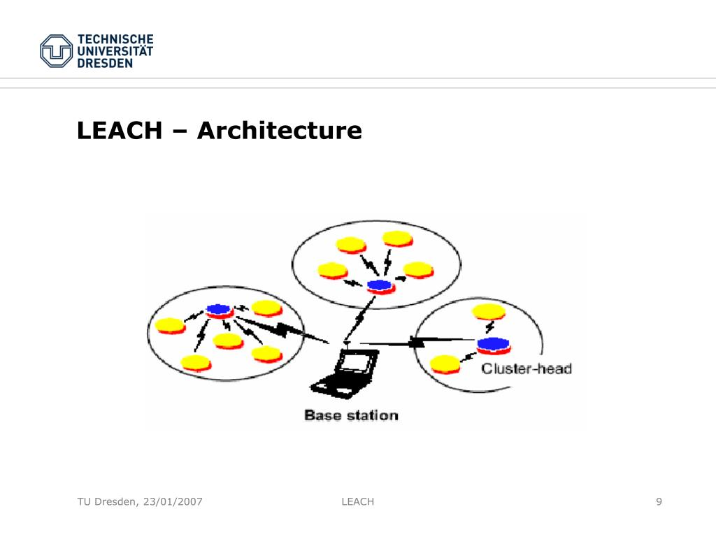ppt - leach low energy adaptive clustering hierarchy powerpoint presentation