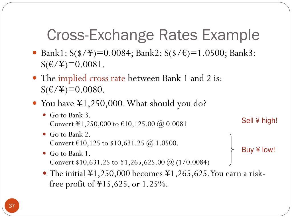 Cross-Exchange Rates Example