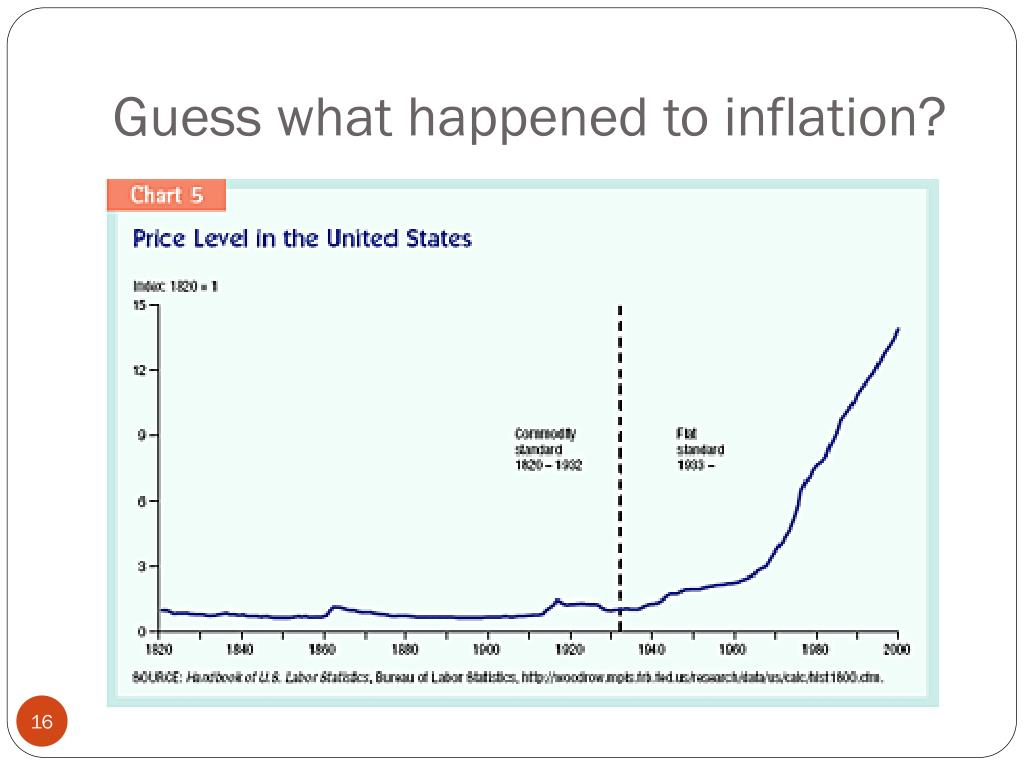 Guess what happened to inflation?