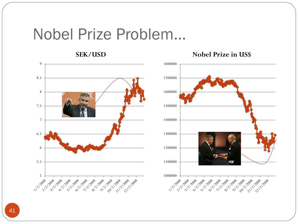 Nobel Prize Problem…