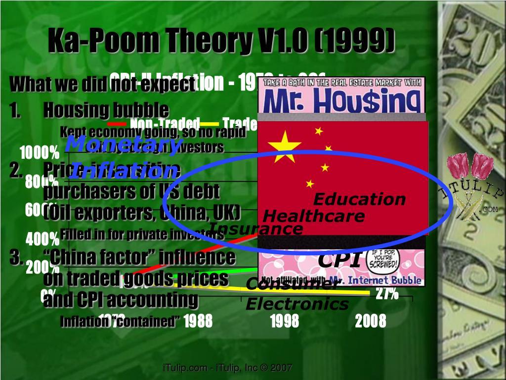 Ka-Poom Theory V1.0 (1999)