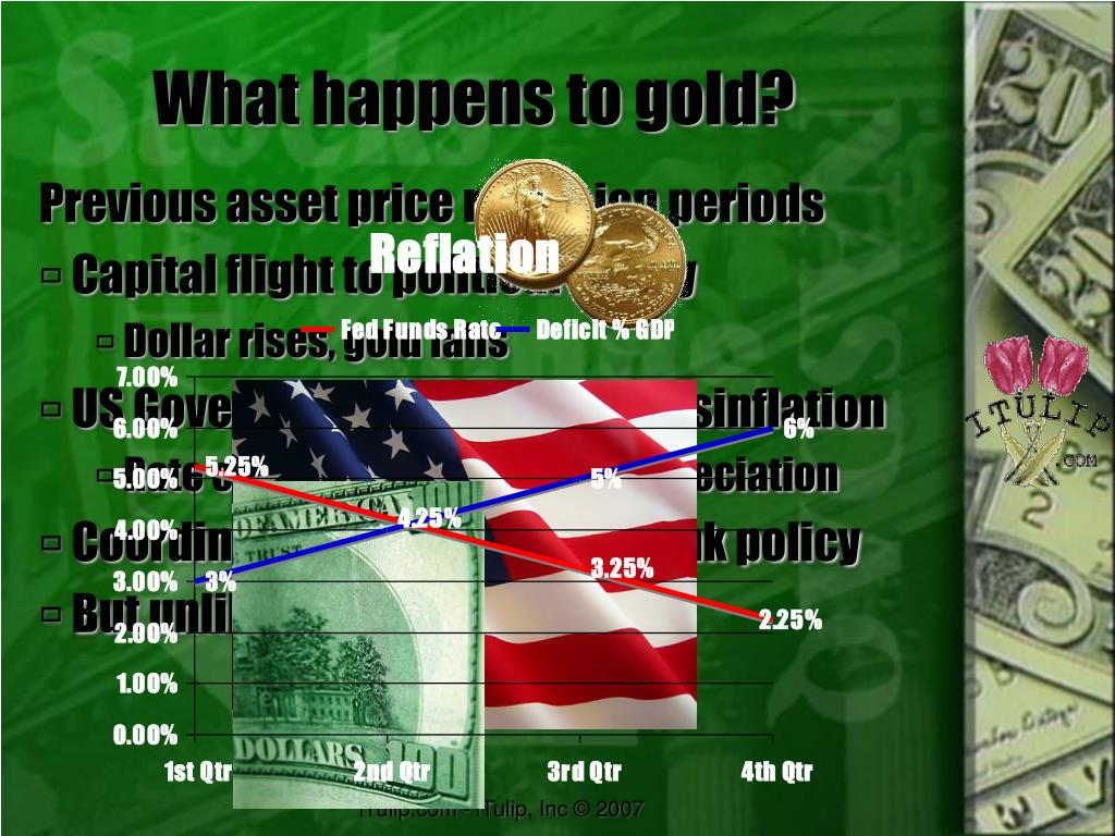 What happens to gold?