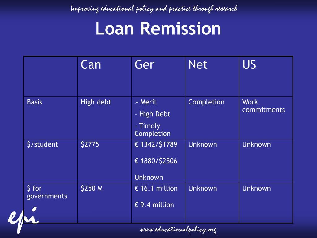Loan Remission