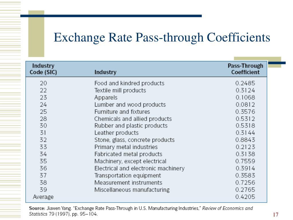 Exchange Rate Pass-through Coefficients