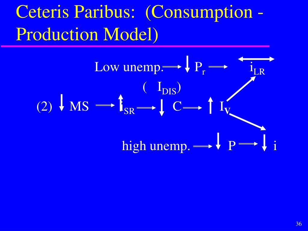 Ceteris Paribus:  (Consumption - Production Model)