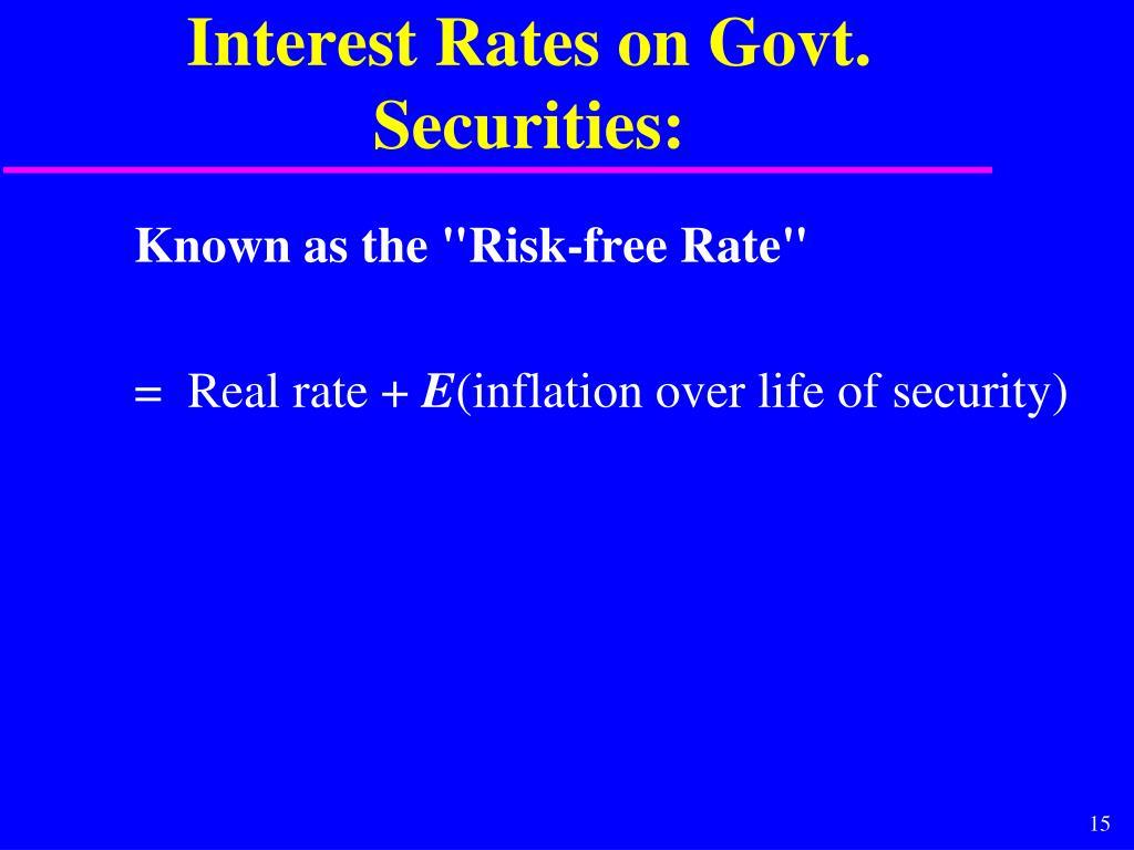 Interest Rates on Govt. Securities: