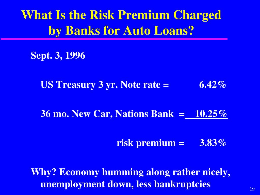 What Is the Risk Premium Charged by Banks for Auto Loans?