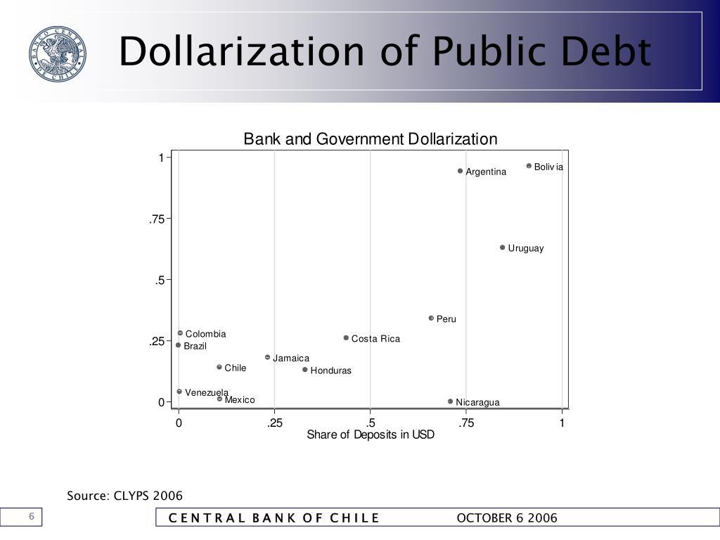 Dollarization of Public Debt
