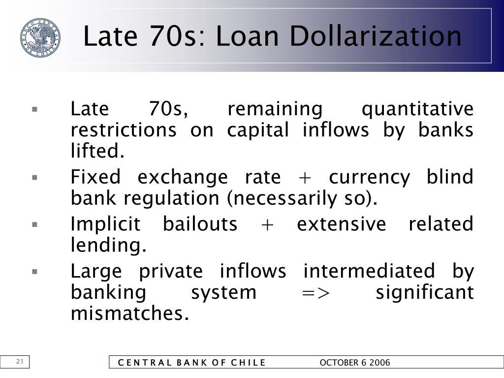 Late 70s: Loan Dollarization