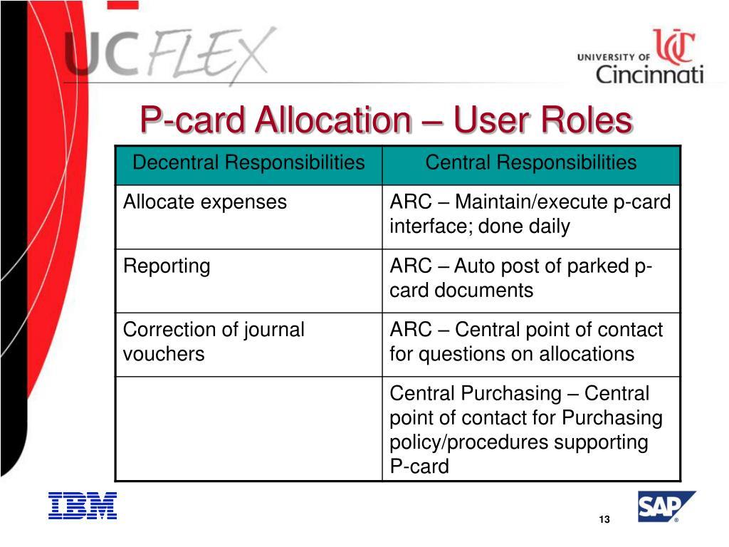 P-card Allocation – User Roles