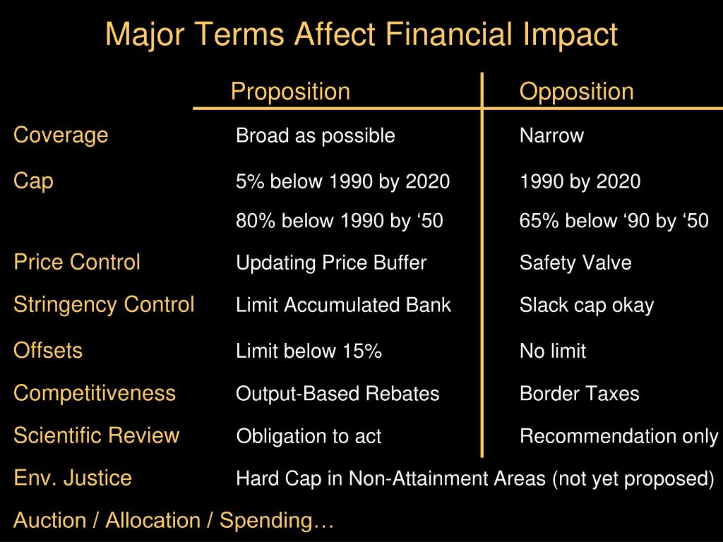 Major Terms Affect Financial Impact