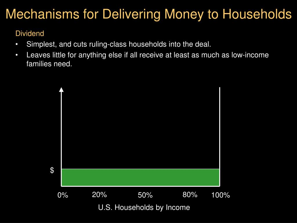 Mechanisms for Delivering Money to Households