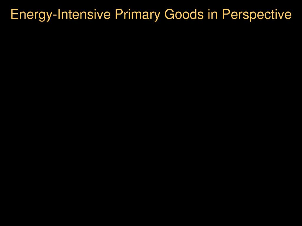 Energy-Intensive Primary Goods in Perspective