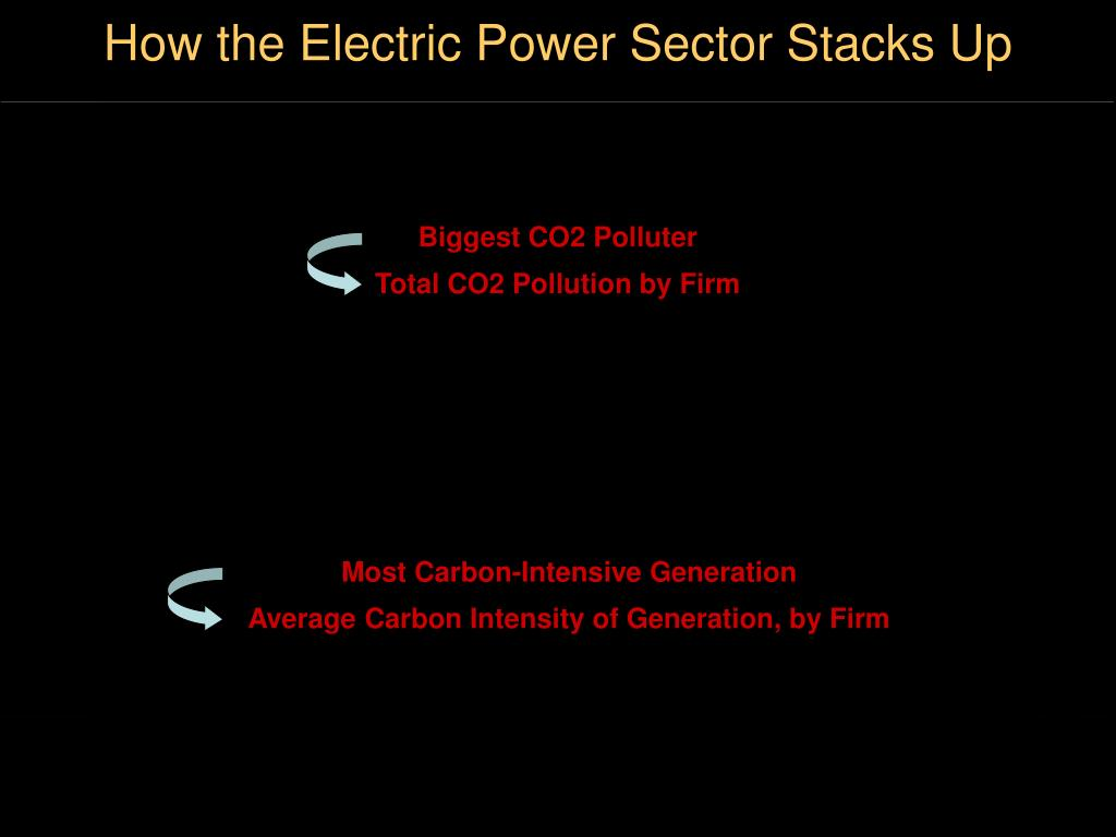How the Electric Power Sector Stacks Up