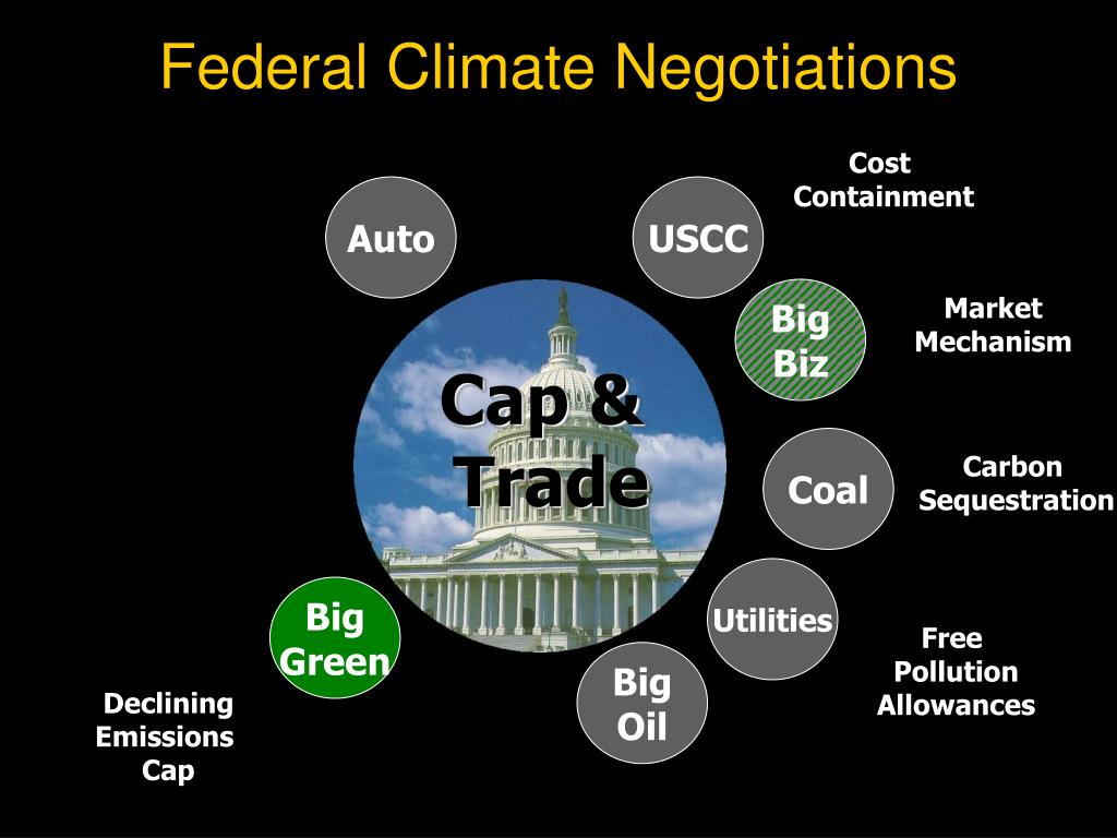 Federal Climate Negotiations