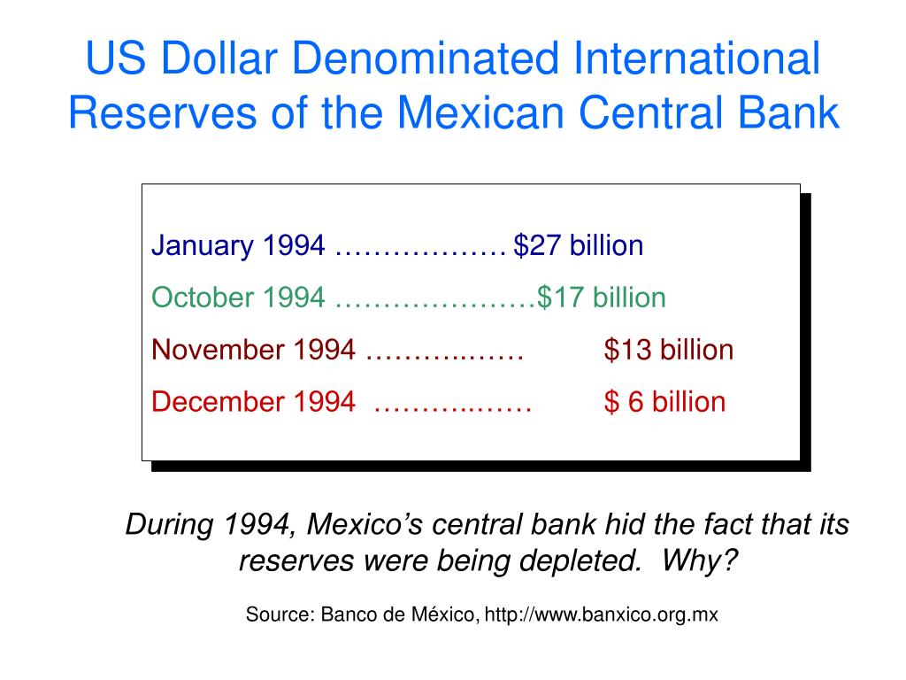 US Dollar Denominated International Reserves of the Mexican Central Bank
