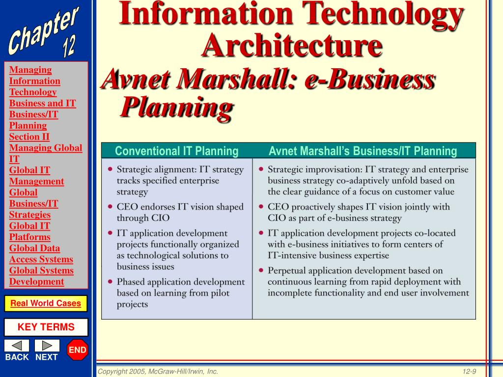 Conventional IT Planning