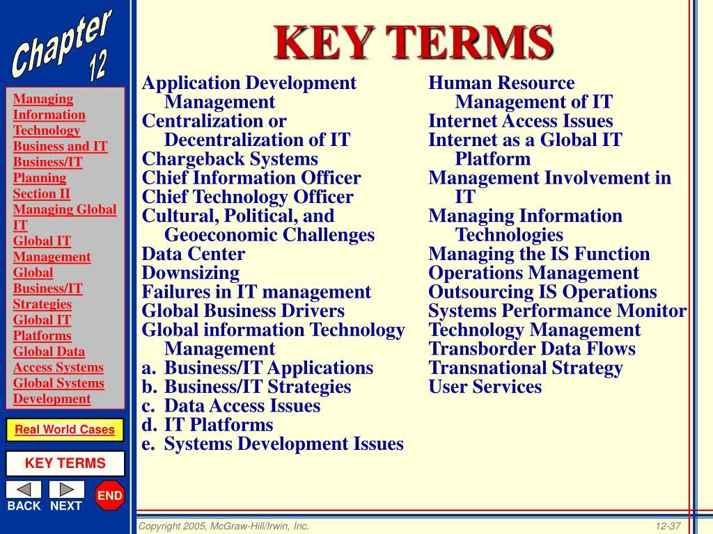 Application Development Management