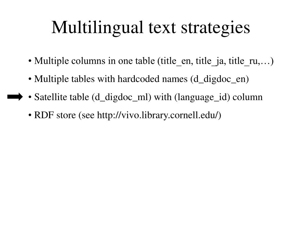 Multilingual text strategies